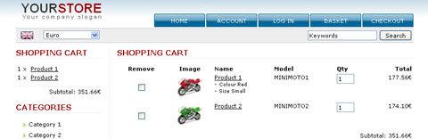 5 E-Commerce Open Source