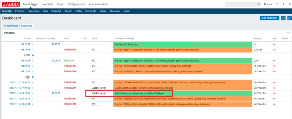 Problema Zabbix discoverer processes more than 75% busy