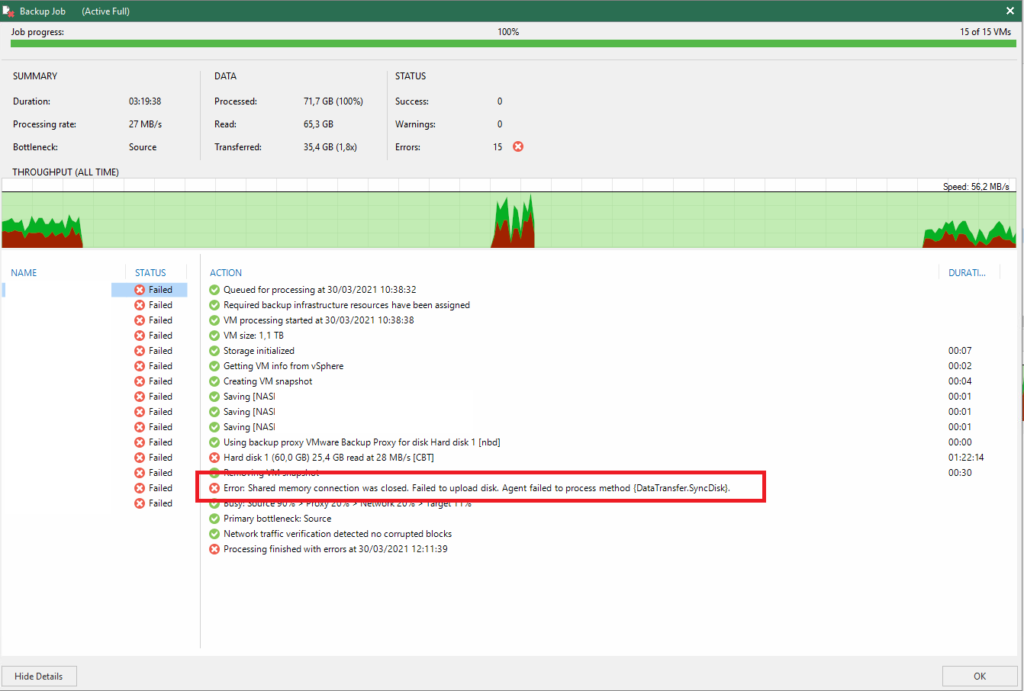 Veeam Backup & Replication Error: Shared memory connection was closed. Failed to upload disk. Agent failed to process method {DataTransfer.SyncDisk}.